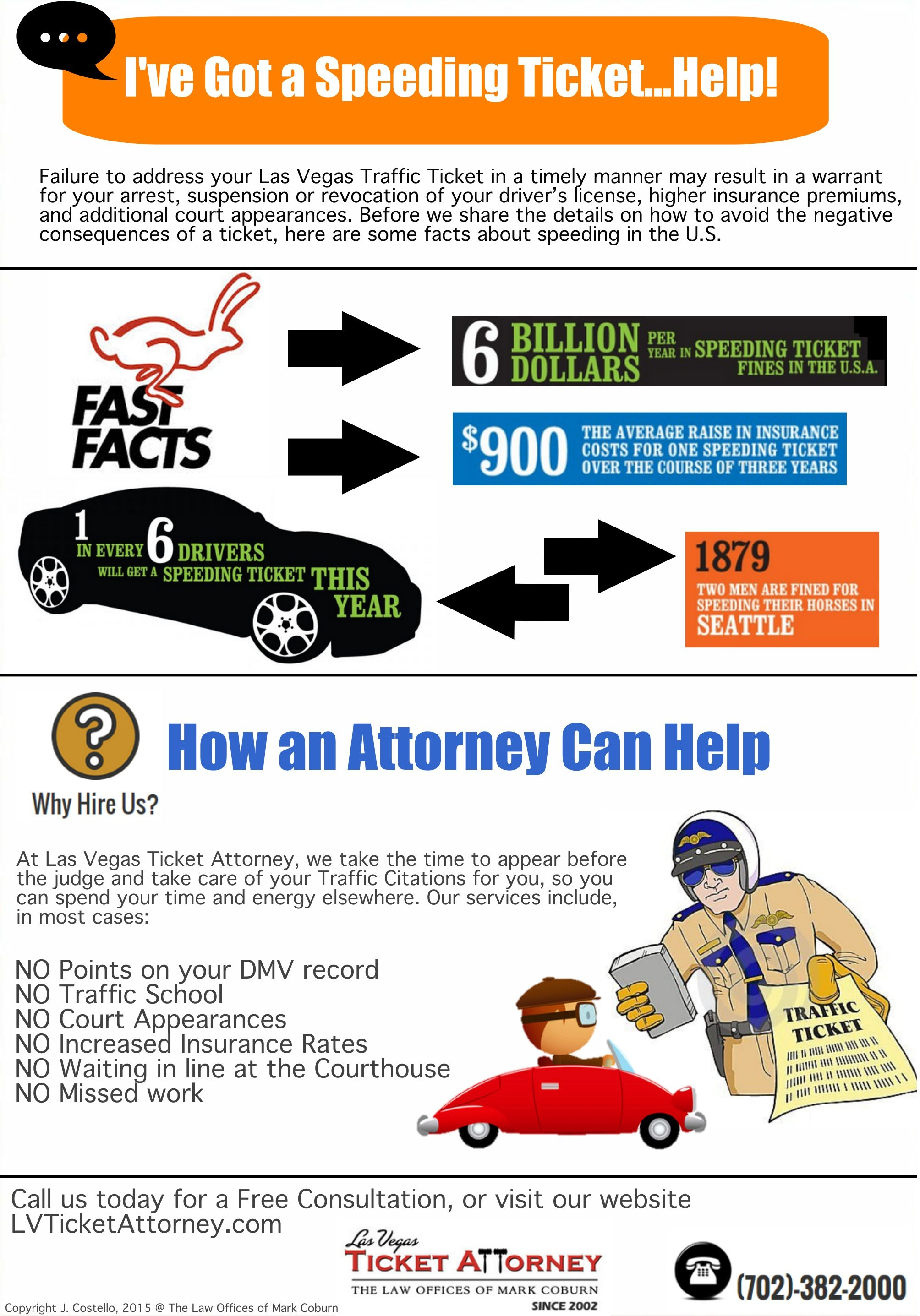 Las Vegas Speeding Ticket Infographic